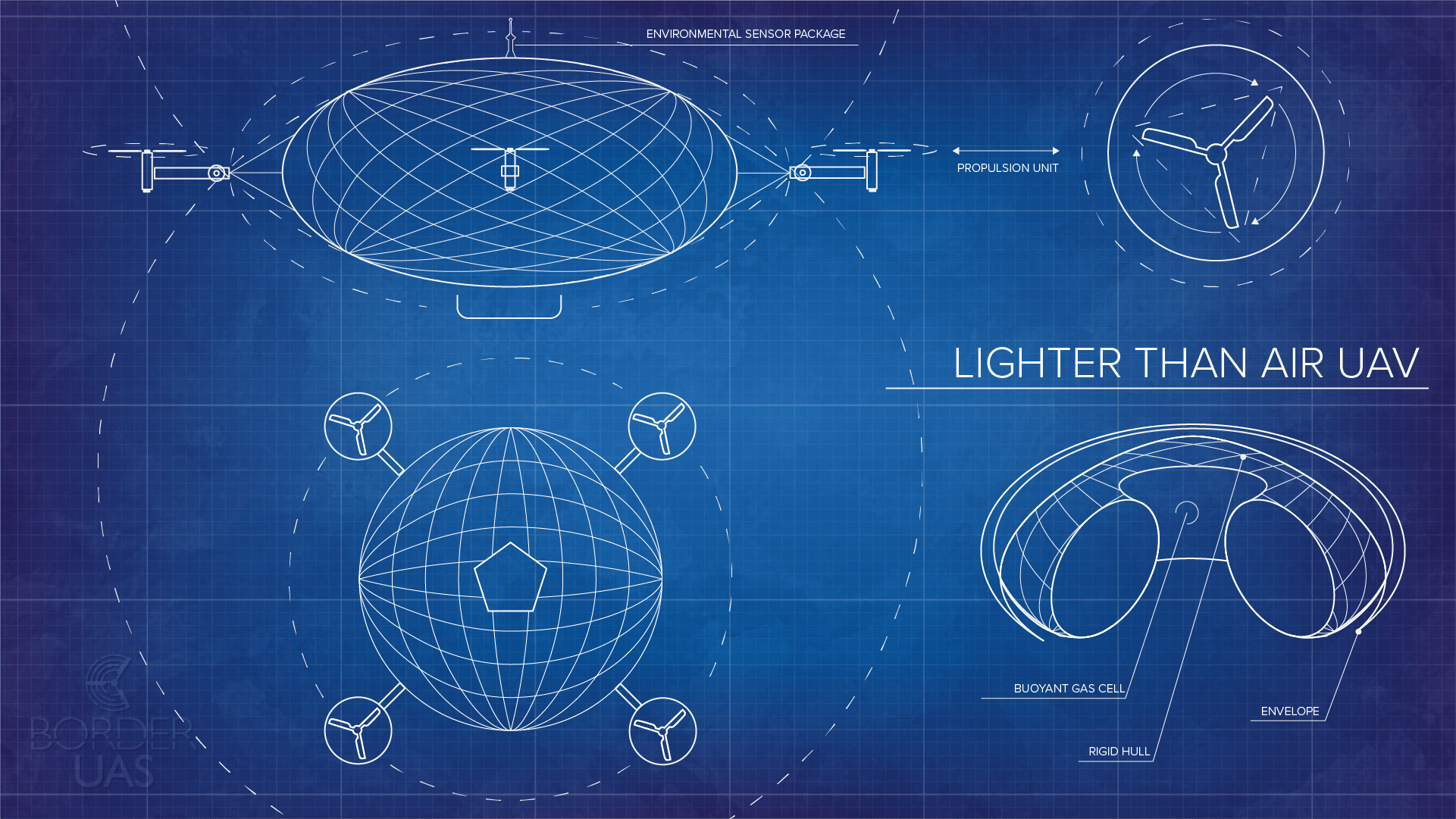 Blueprint 01 LTA UAV v.2